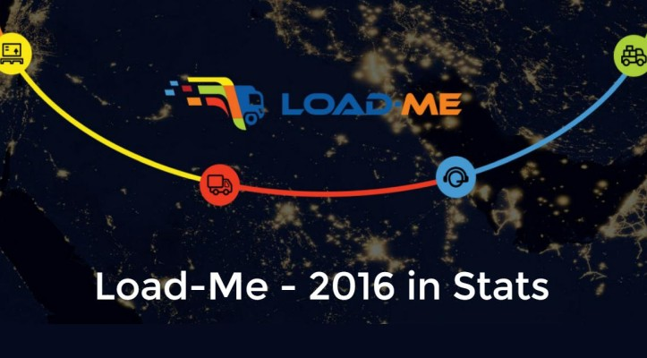 Load-Me in numbers 2016